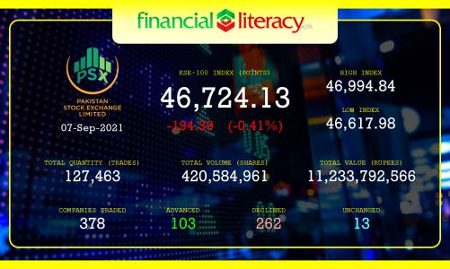 Stock Market Summary 07-September-2021